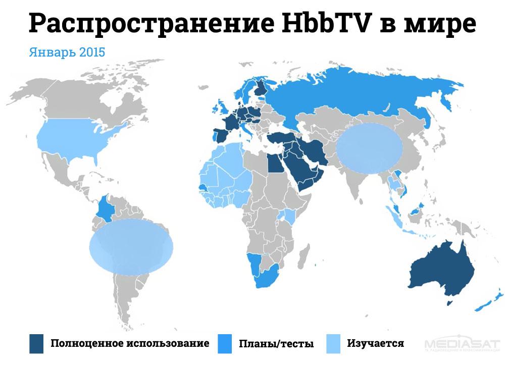 Карта использования HbbTV