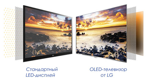 oled_vs_led_02
