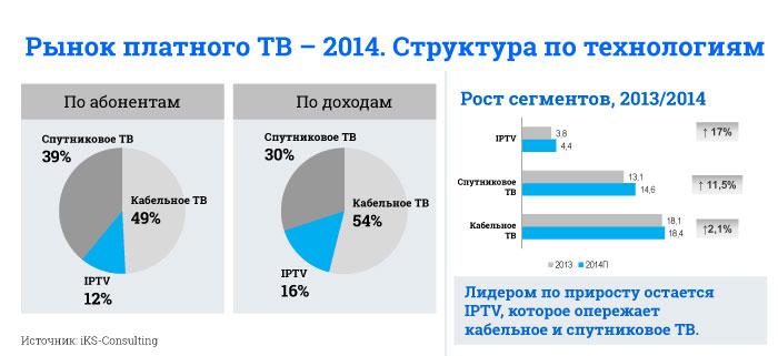 pay_tv_ru_2