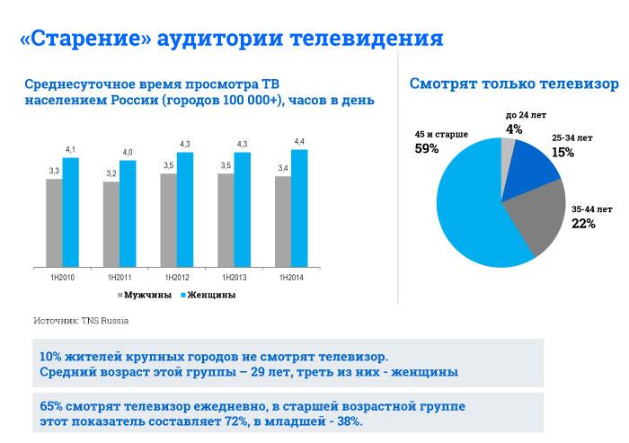 pay_tv_ru_3