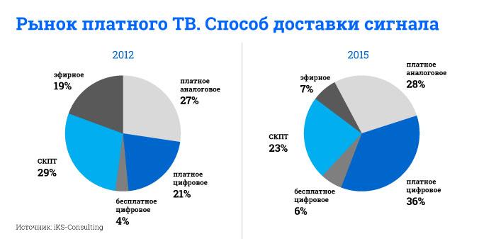 pay_tv_ru_4