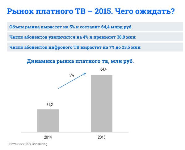 pay_tv_ru_5