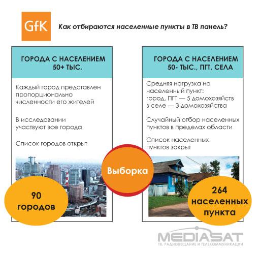 valuta_tv_market_01