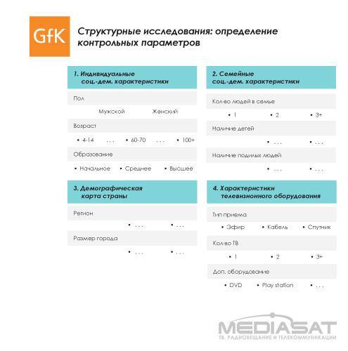 valuta_tv_market_02