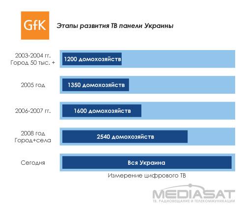 valuta_tv_market_04