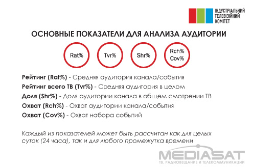 valuta_tv_market_05