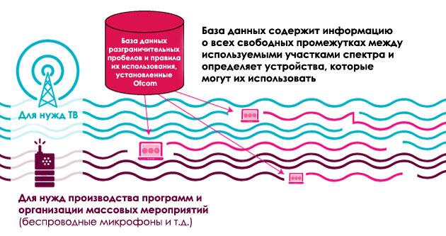 ofcom_ru