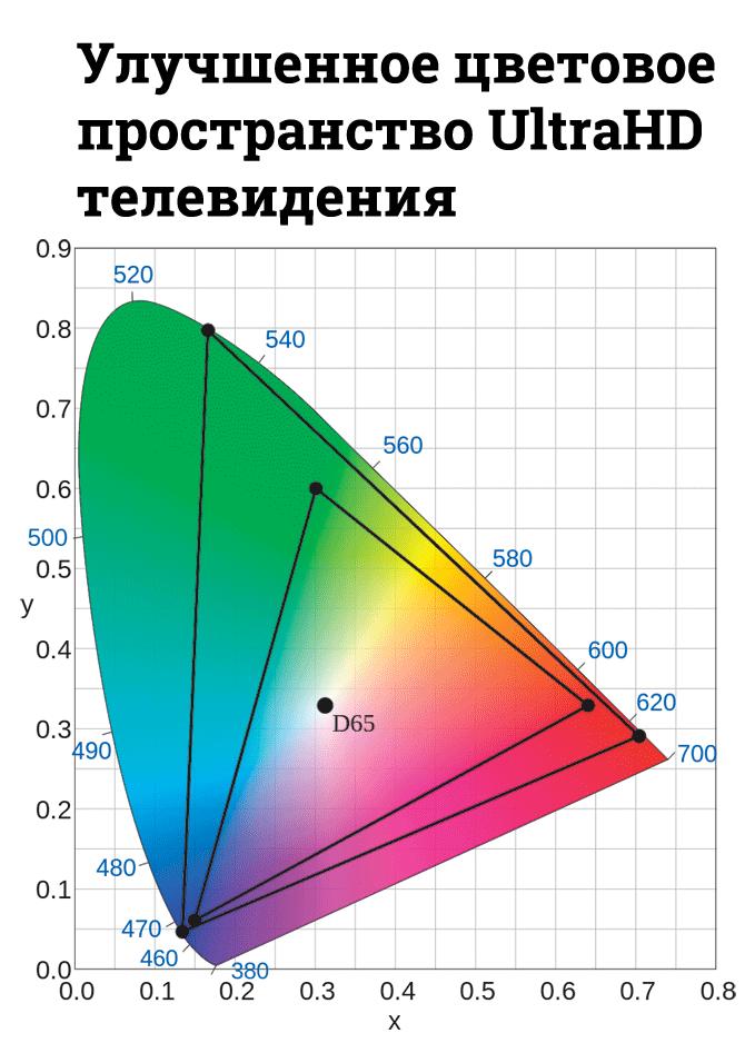 ultrahd_img1