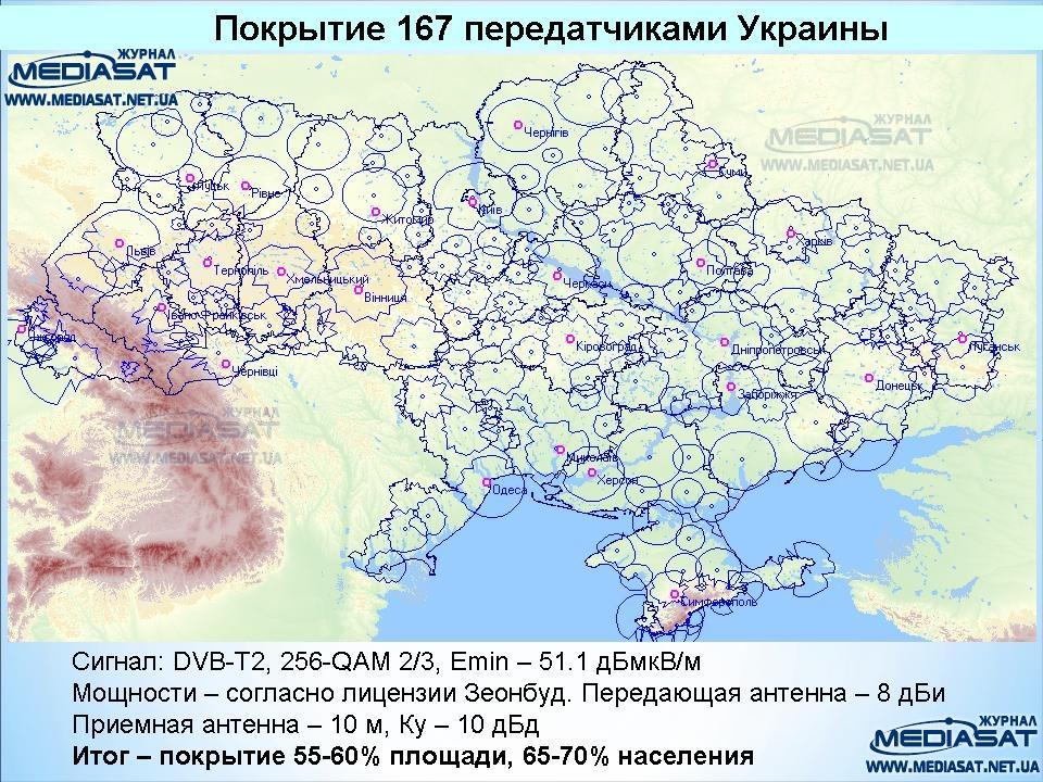 «Зеонбуд», Аналоговое ТВ, Нацсовет