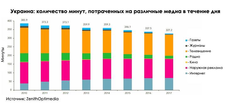 media_ua