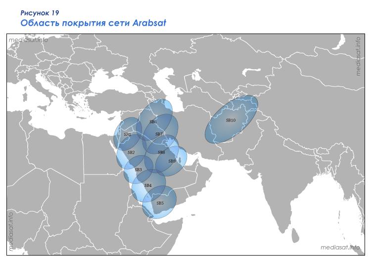 Рисунок 19 - Область покрытия сети Arabsat