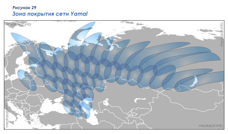 Рисунок 29 – Зона покрытия сети Yamal