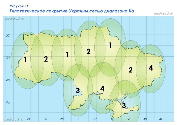 Рисунок 31 – Гипотетическое покрытие Украины сетью диапазона Ка