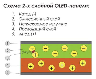 oled_sxema_01