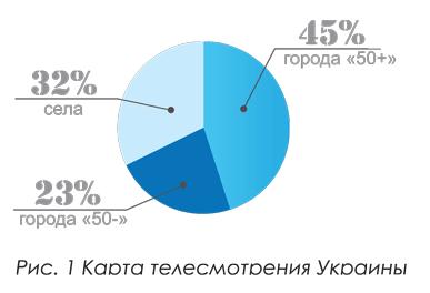 sputnik_sxema_01