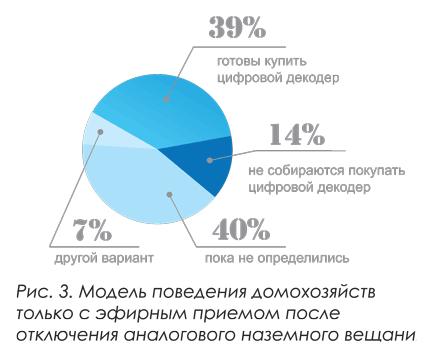 sputnik_sxema_03