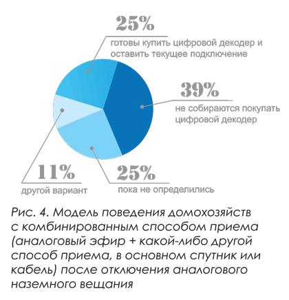 sputnik_sxema_04