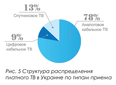 sputnik_sxema_05