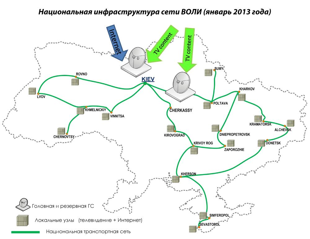 volya_modern_img1