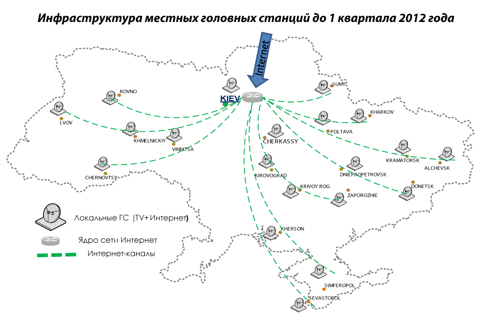 volya_modern_img2