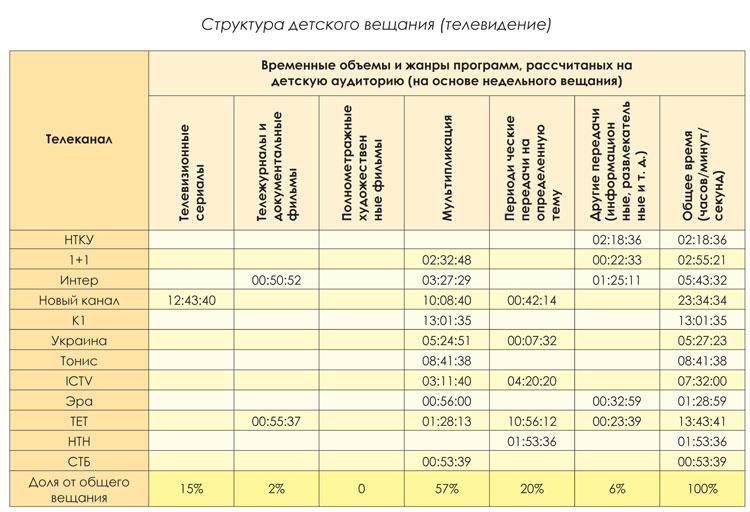 Mediasat_2012_10_40