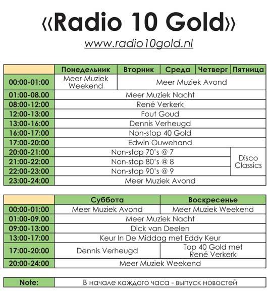 Radio_10_Gold_0-24
