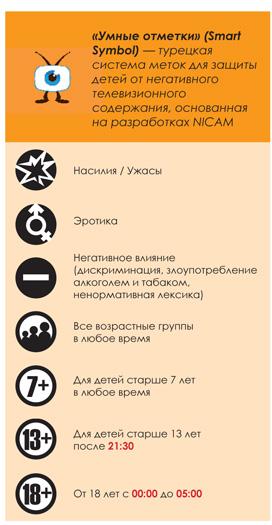 kids_tv_smart_marks_03
