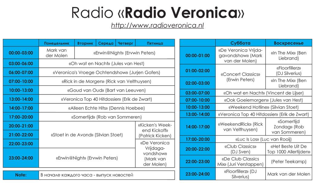 radio_veronica_0-24