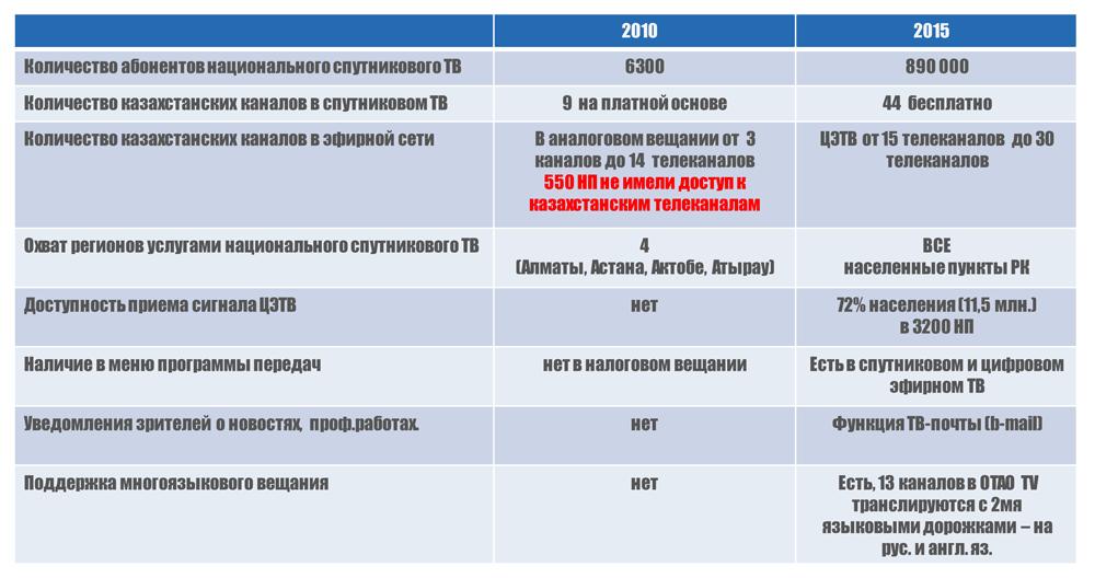 Kazakhstan-6-ru