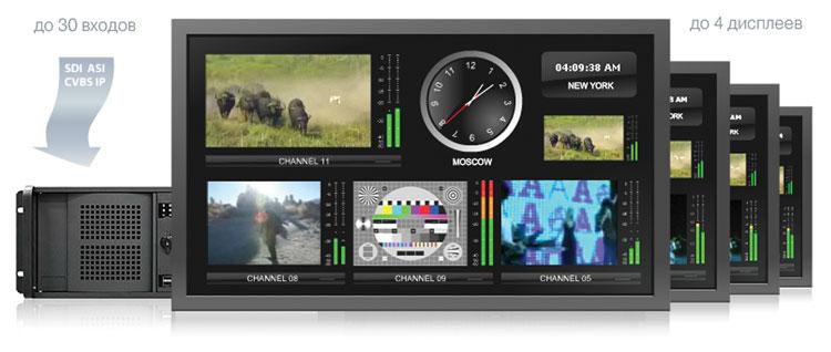 Stream MultiScreen. Универсальная система многоканального мониторинга AV сигналов