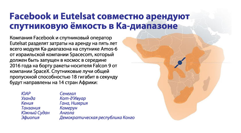 Eutelsat_Facebook_Amos6_ru