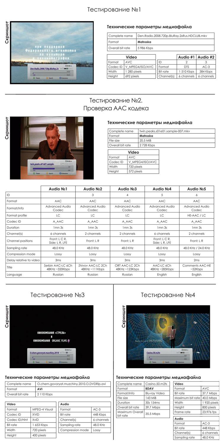 WV50000-test_tab