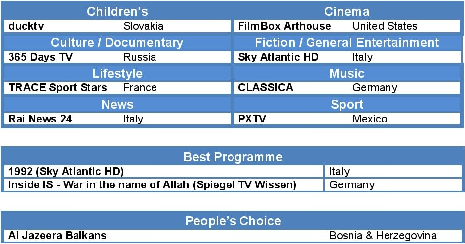 Eutelsat TV Awards Winners 2015