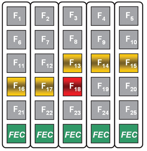 Oдномерная FEC-система, матрица 5х5