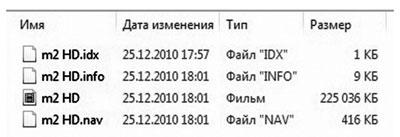 Файлы записи сюжета телеканала M2 HD (Hungary)