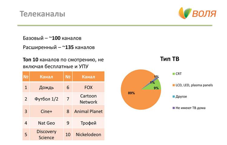 tv-metrics-6