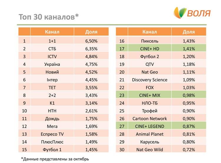 tv-metrics-7