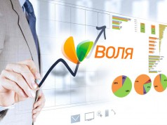 Воля телеизмерения / Volia ratings