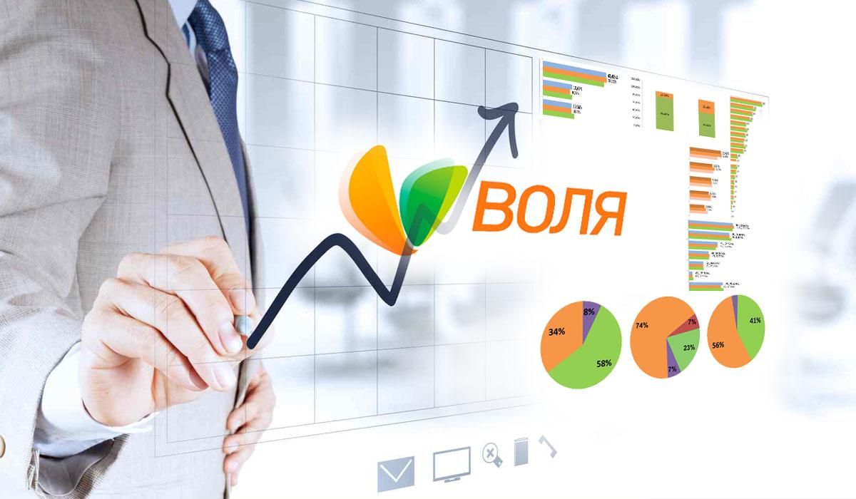 Воля телеизмерения / Volia ratings