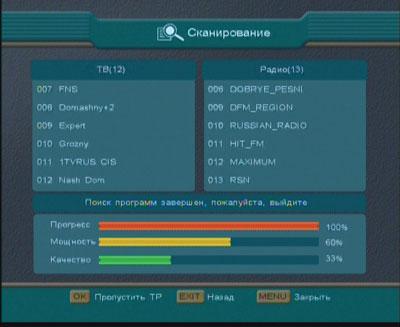 Сканирование высоко-скоростного пакета ГПКС