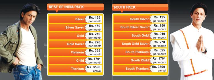 Стоимость пакетов оператора Dish TV