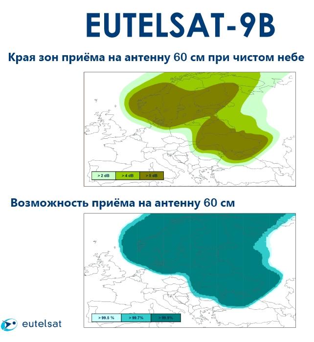 Eutelsat E9B
