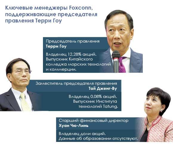 Терри Гоу, Тай Дженг-Ву и Хуан Чю-Линь из Foxconn