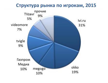 analitika_tmt_1