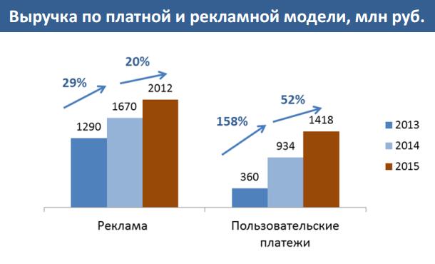 analitika_tmt_2