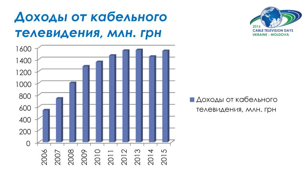 CTD_2016_moldova_02