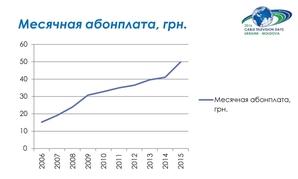 CTD_2016_moldova_03