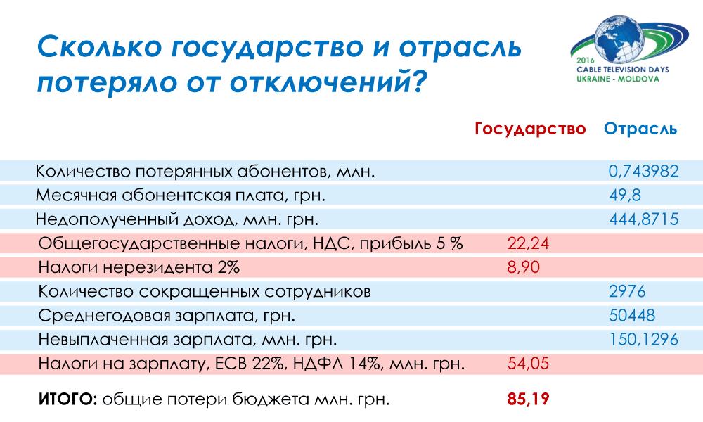 CTD_2016_moldova_05