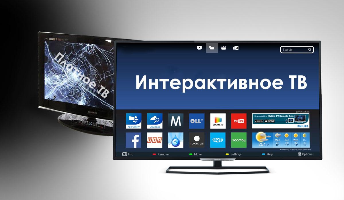 interaktivnoe_tv