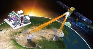 Quantum Science Satellite / Квантовый спутник